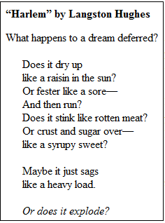 Interpreting The Dream Connecting Hughes Hansberry And Lim  The  The Phrase A Dream Deferred Connects Hughes Poem Harlem To Lorraine  Hansberrys  Play A Raisin In The Sun While The Play Takes Its Title  From